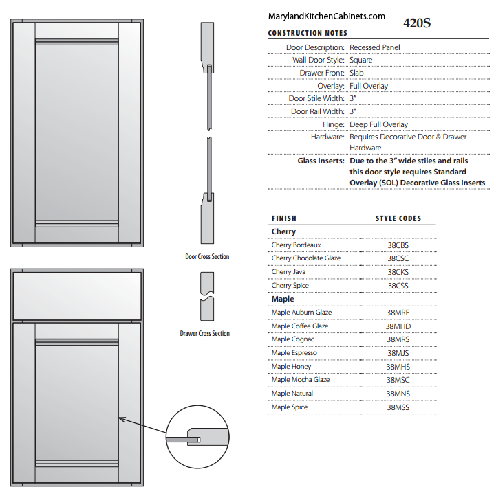 420S Cabinet Door Specifications