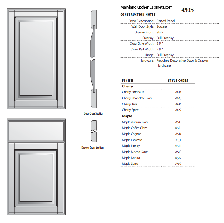 450S Cabinet Door Specifications
