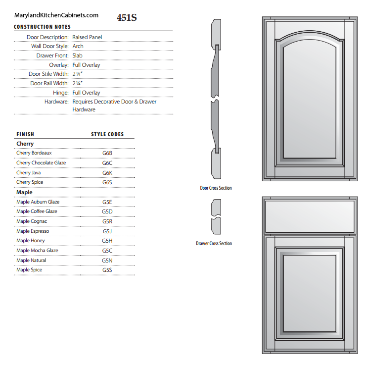 451S Cabinet Door Specifications