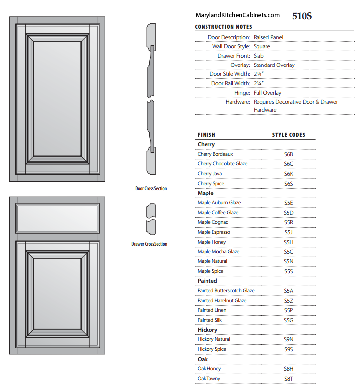 510S Cabinet Door Specifications