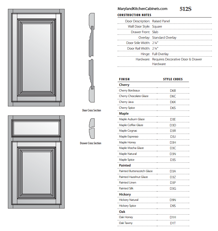 512S Cabinet Door Specifications