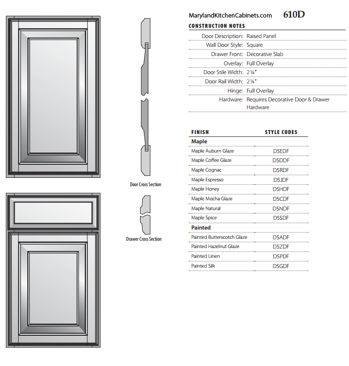 610D Cabinet Door Style Specifications