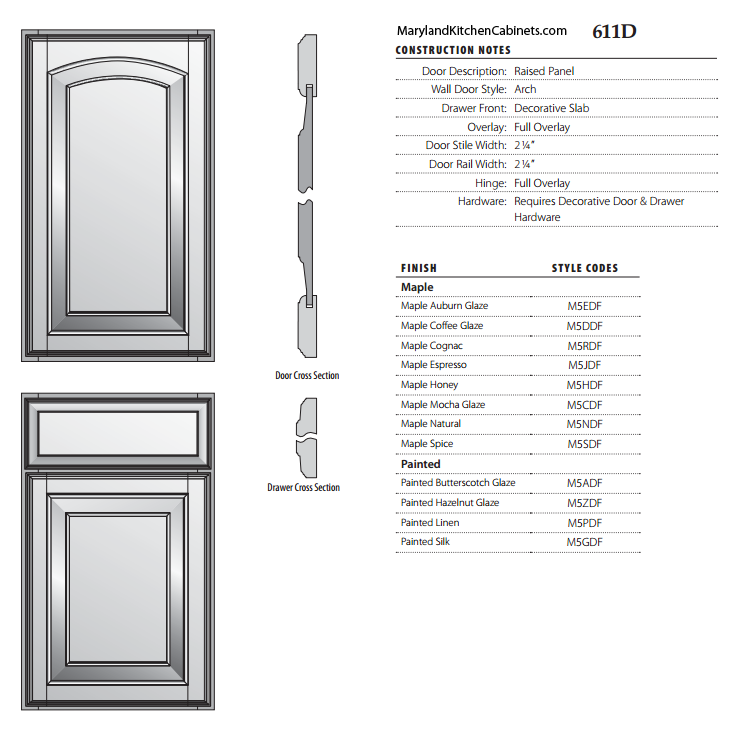 611D Cabinet Door Specifications