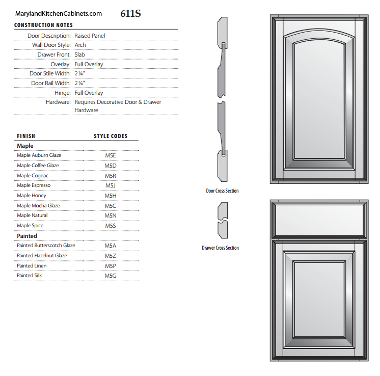 611S Cabinet Door Specifications