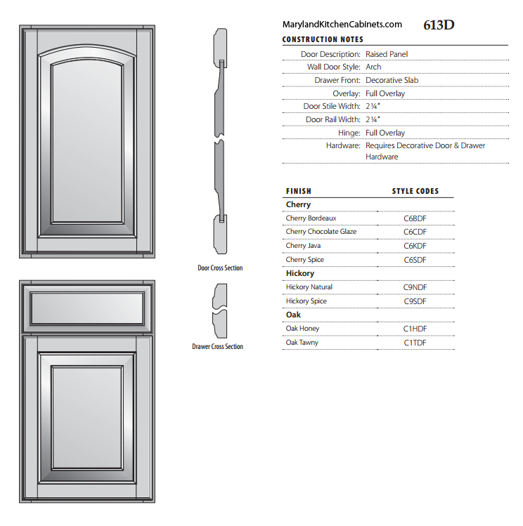 613D Cabinet Door Specifications