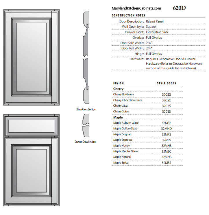 620D Cabinet Door Specifications