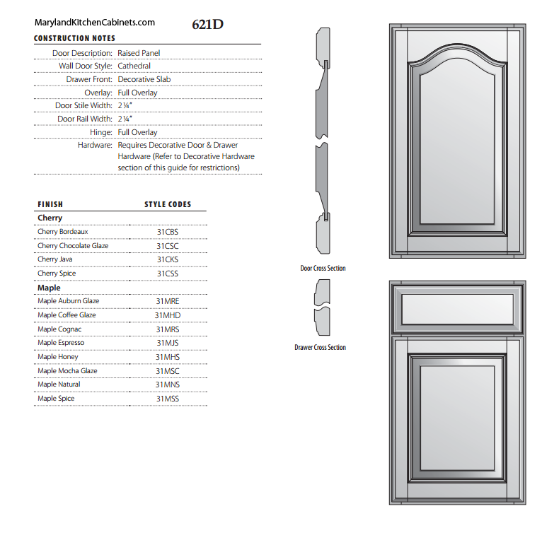 621D Cabinet Door Specifications