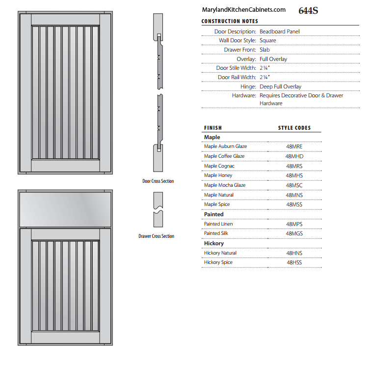 644S Cabinet Door Specifications
