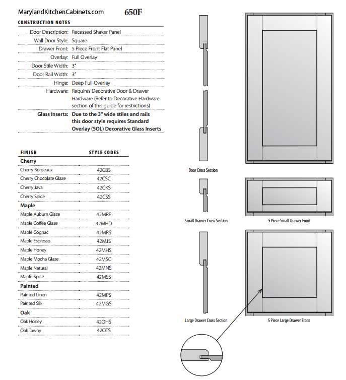 650F Cabinet Door Specifications