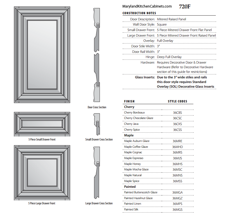 720F Cabinet Door Style Specifications
