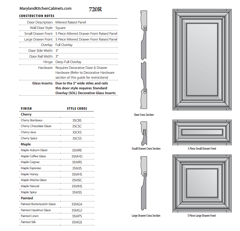 720R Cabinet Door Style Specifications
