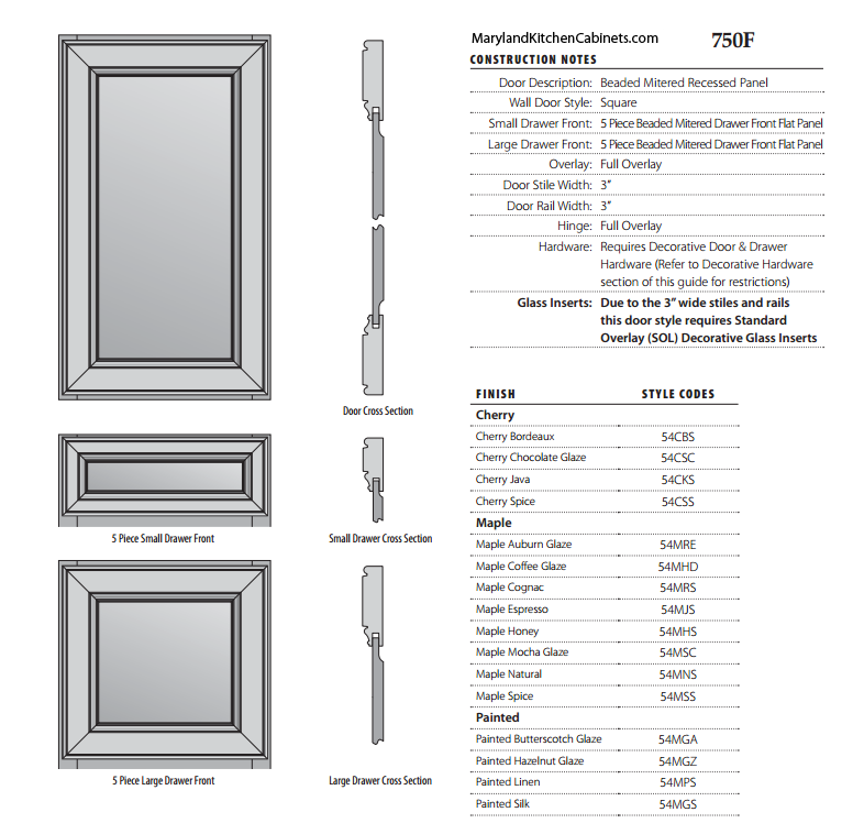 750F Cabinet Door Style Specifications